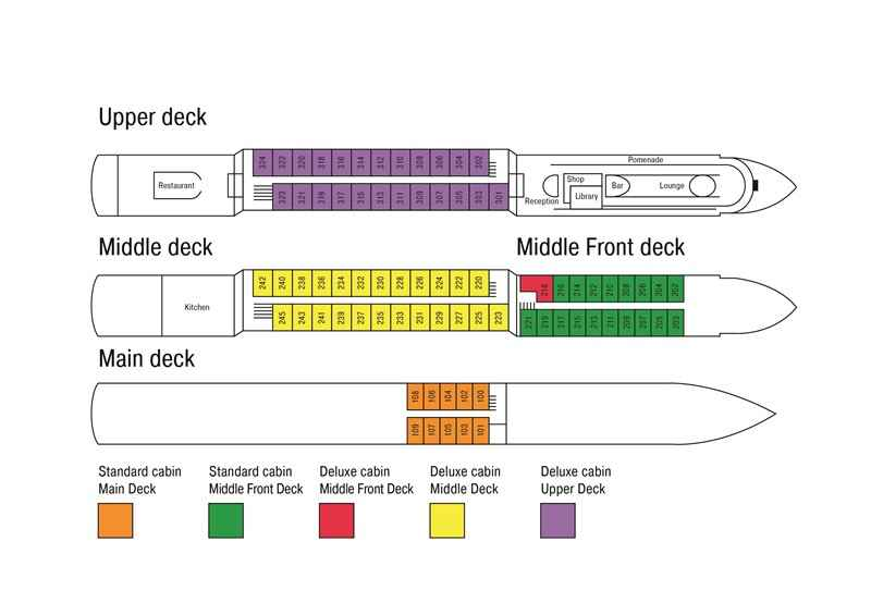 Gemi Planı
